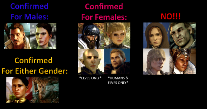A handy chart for the DAI players out there.